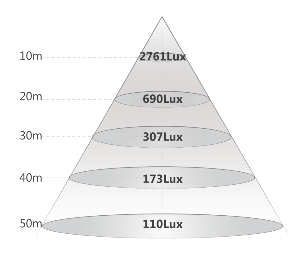graphic-lux-1